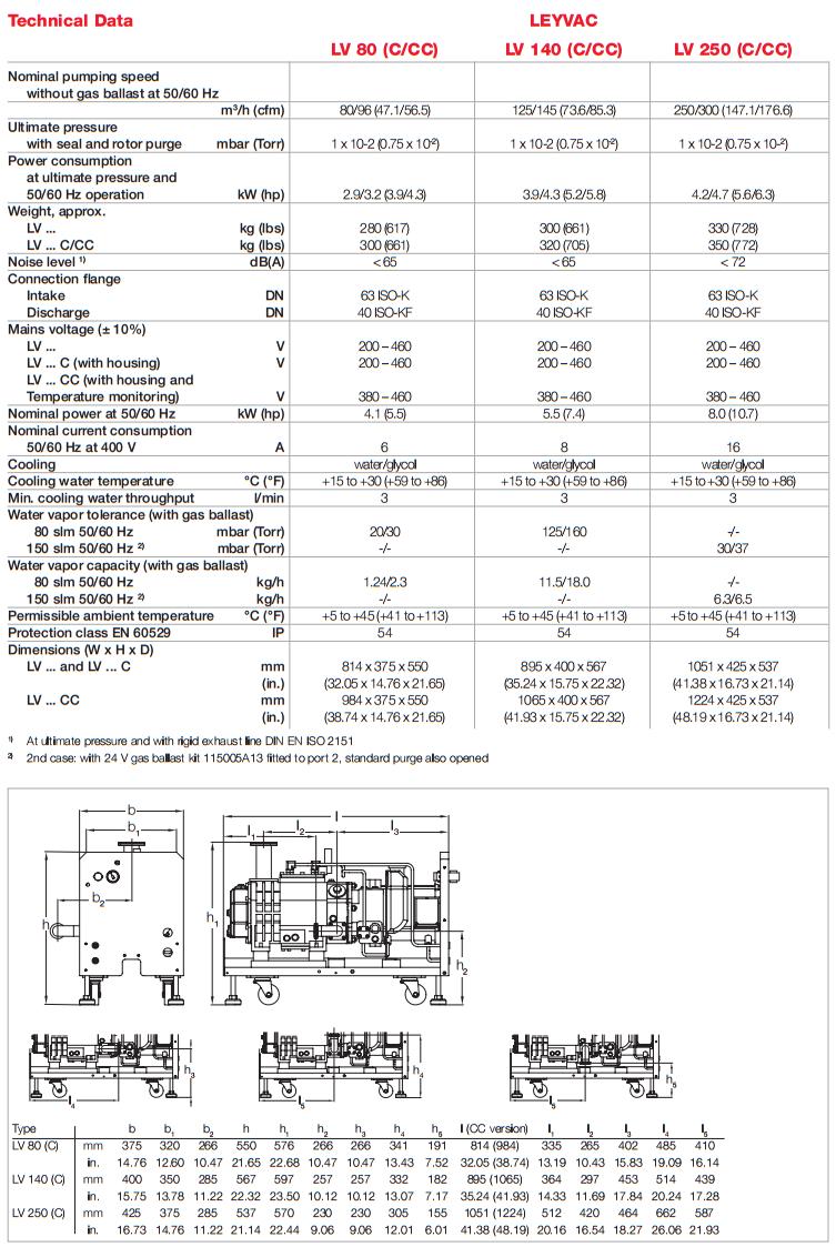 莱宝干式螺杆泵LEYVAC LV250|莱宝干式真空泵LV250技术参数